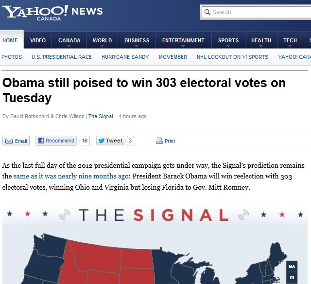 Obama still poised to win 303 electoral votes on Tuesday